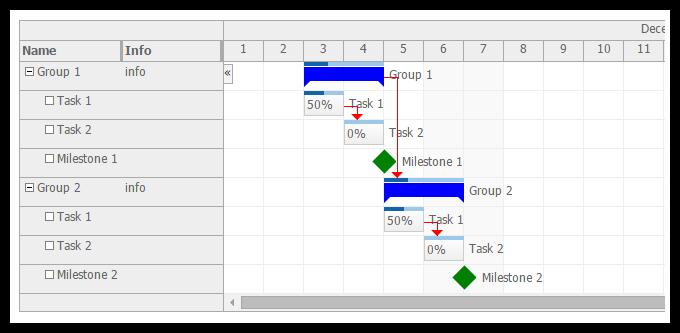 java-gantt-chart-jsp-j2ee.png